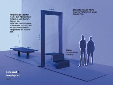 Design - Entwicklungen und Umsetzungen von Hajo Blank